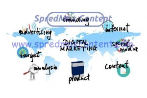 4 Unavoidable Digital Marketing Strategy for your Business